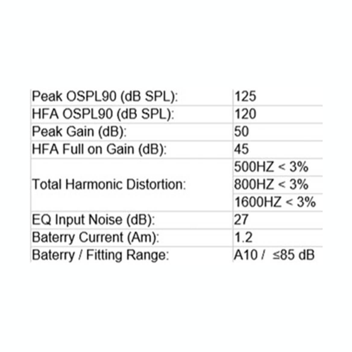 InstantFit Digital Personal Sound Amplifier-359908