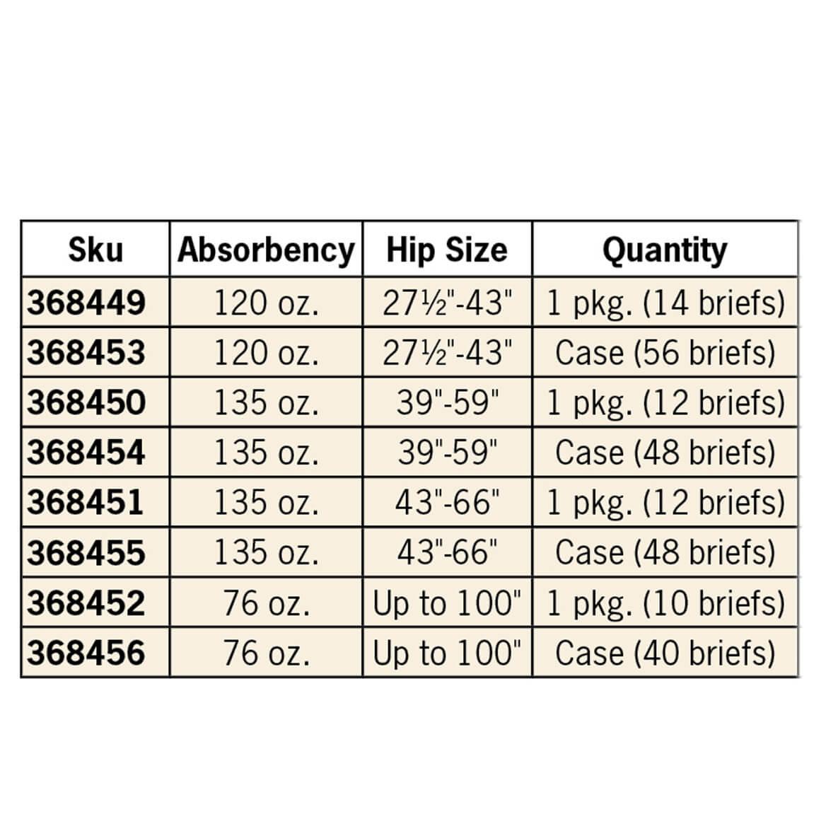 Abri-Form™ 135oz. Premium Adult Briefs XL, Case of 48    XL-368455